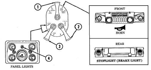 headlight switch operation