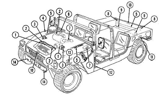 m998 hummer fuse box location  wiring  auto fuse box diagram