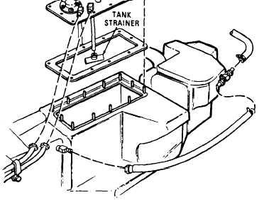M998 Hmmwv Wiring Diagram