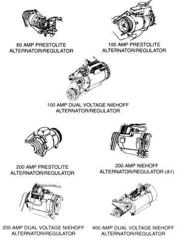 60 amp prestolite alternator regulator change 1 2 195 tm 9 2320 280 20 1 engine mechanical power alternator protective control box distribution box batteries drive belts serpentine belt 60 sciox Gallery