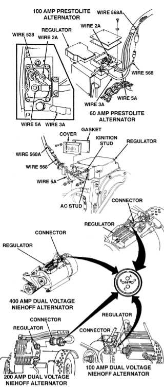 Alternator Refference Information