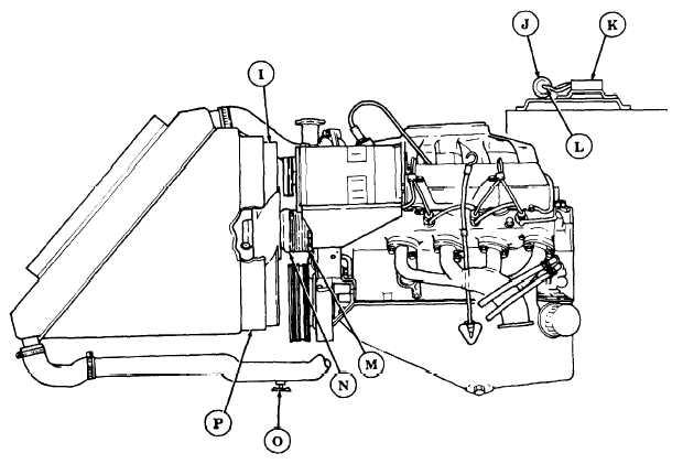 Hmmwv Engine Wiring Diagram Com