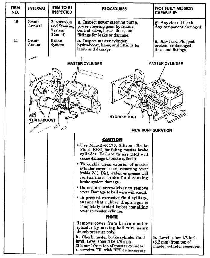 unit level preventive maintenance checks and services hmmwv cont d rh hummer hmmwv tpub com hmmwv technical manual usmc updated m1114 hmmwv technical manual