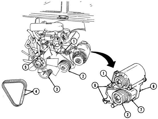 power steering drivebelt set replacement