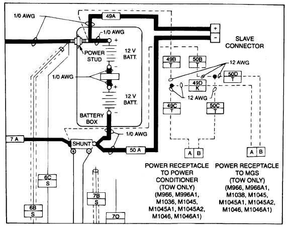 Towing Wiring Diagram