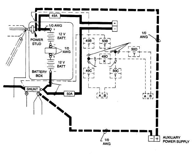 M1097  A1  And A2 Series Vehicles  Auxiliary Power Supply Wiring Diagram