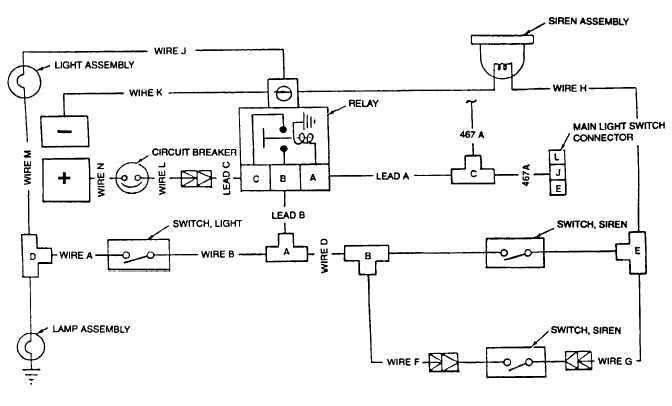 Siren And Warning Light Wiring Diagram