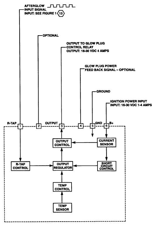 Glow Plug Control Functional Logic Diagram
