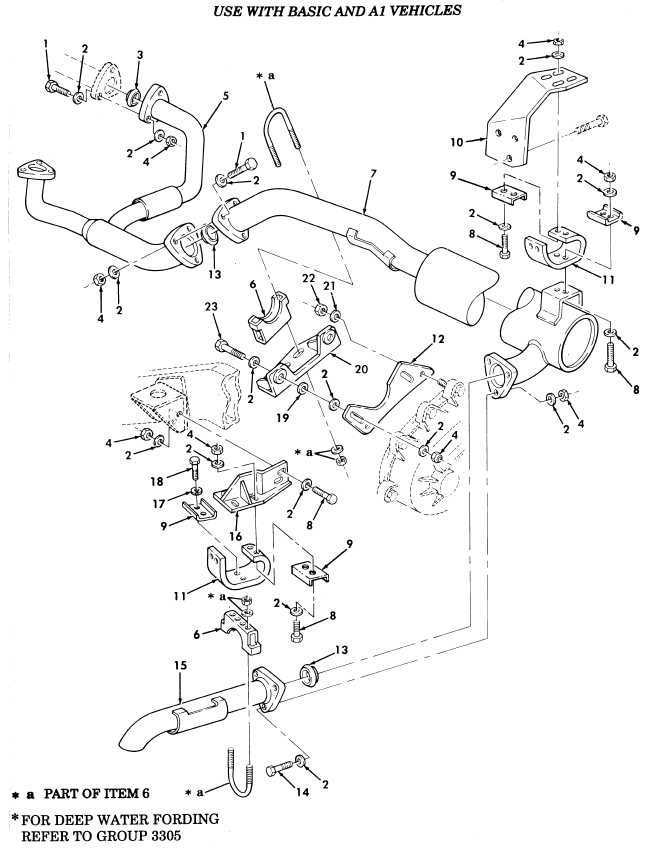 m998 hmmwv wiring diagram  m998  free engine image for