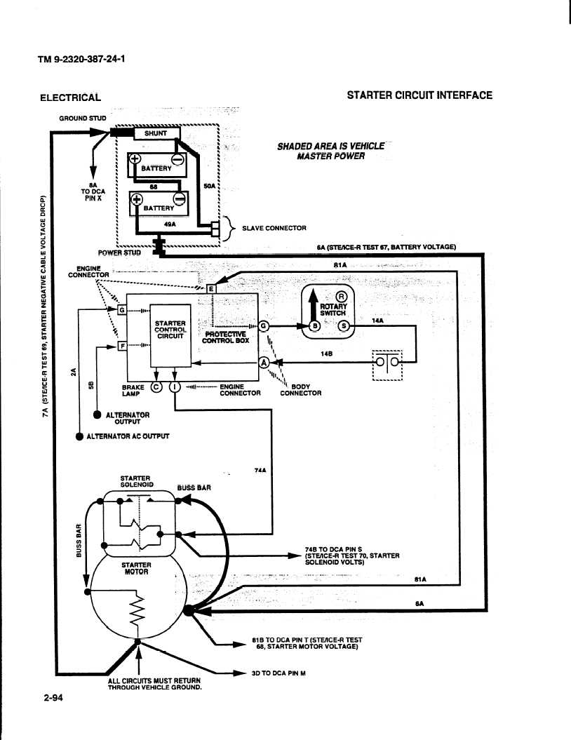 hmmwv wiring diagram mercruiser wiring diagrams free