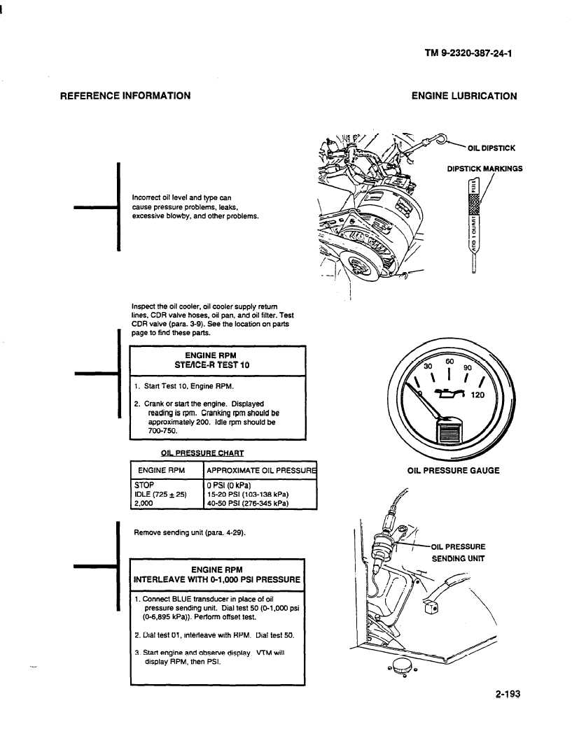 All About Tm 9 2320 280 10 Operators Manual Hmmwv Humvee Tire Www Wiring Diagram Engine Blowby Test Free Image For User