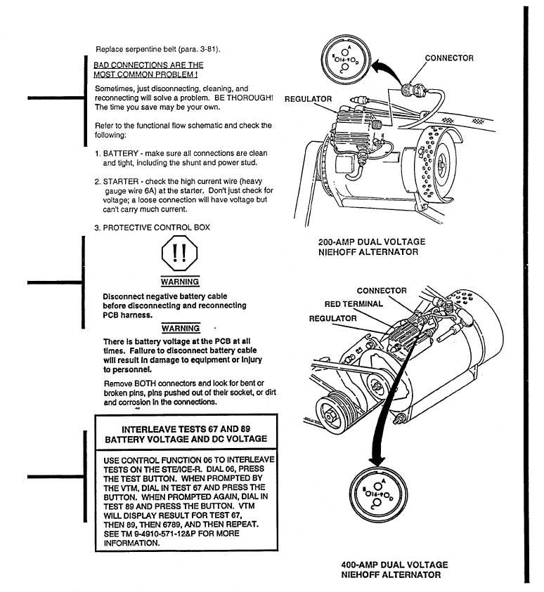 hummer alternator wiring diagram  diagram  auto wiring diagram