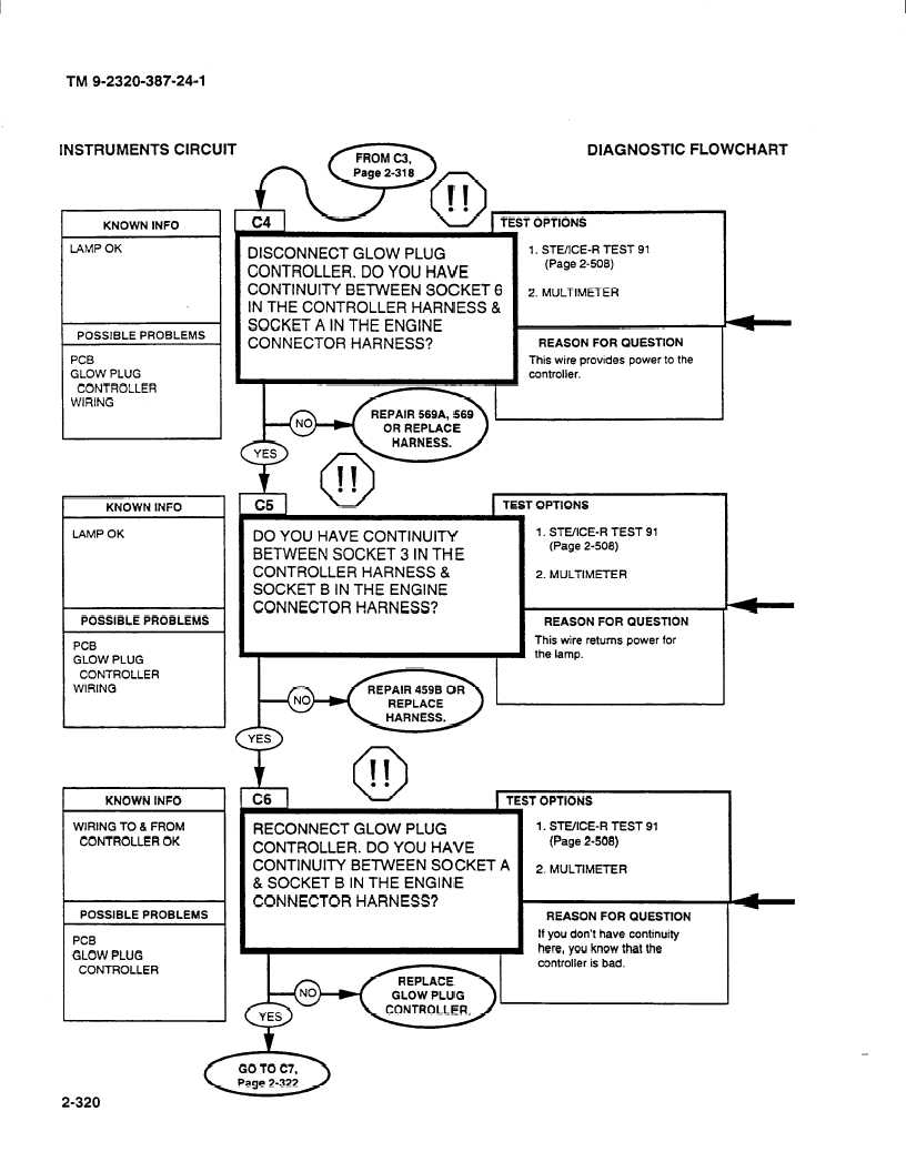 instruments circuit diagnostic flowchart