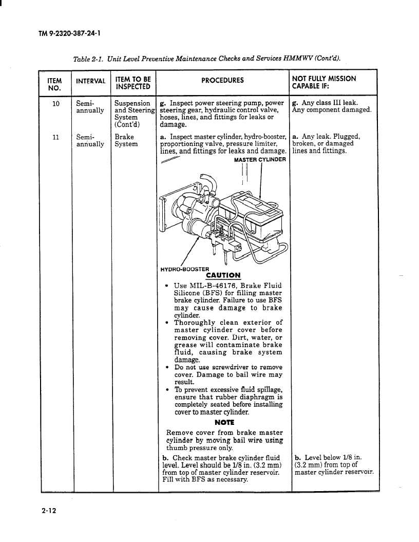 power gear wiring diagram with Tm 9 2320 387 24 1 76 on Danfoss Vlt5000 Inverter Drives Ip20ip54 as well Vdo Cockpit International 400 Psi 25 Bar Gear Pressure Gauge Use With Vdo Sender 350 913 together with K Factor Transformers together with Ppt Turbo Generator furthermore .