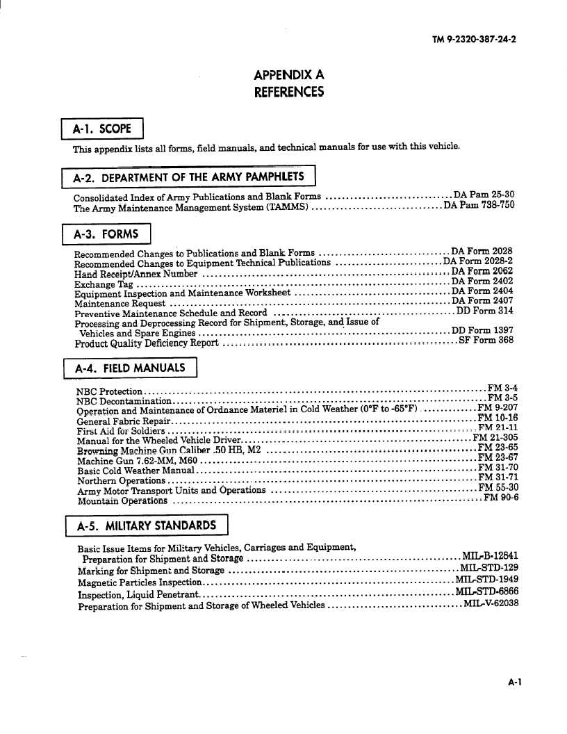 APPENDIX A REFERENCES - TM-9-2320-387-24-2_1342