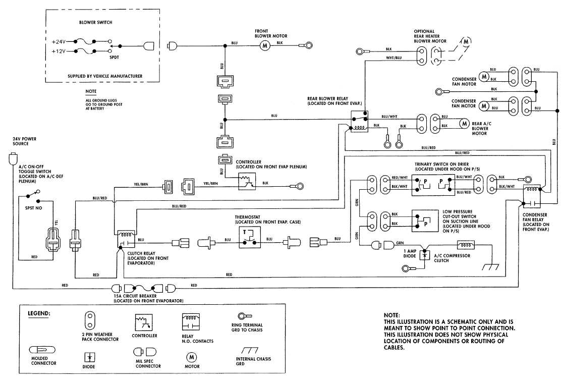 TM 9 2320 387 24 2_1496_1 fo 2 a c evaporator heater electrical schematic (m1114) heatcraft evaporator wiring diagram at webbmarketing.co
