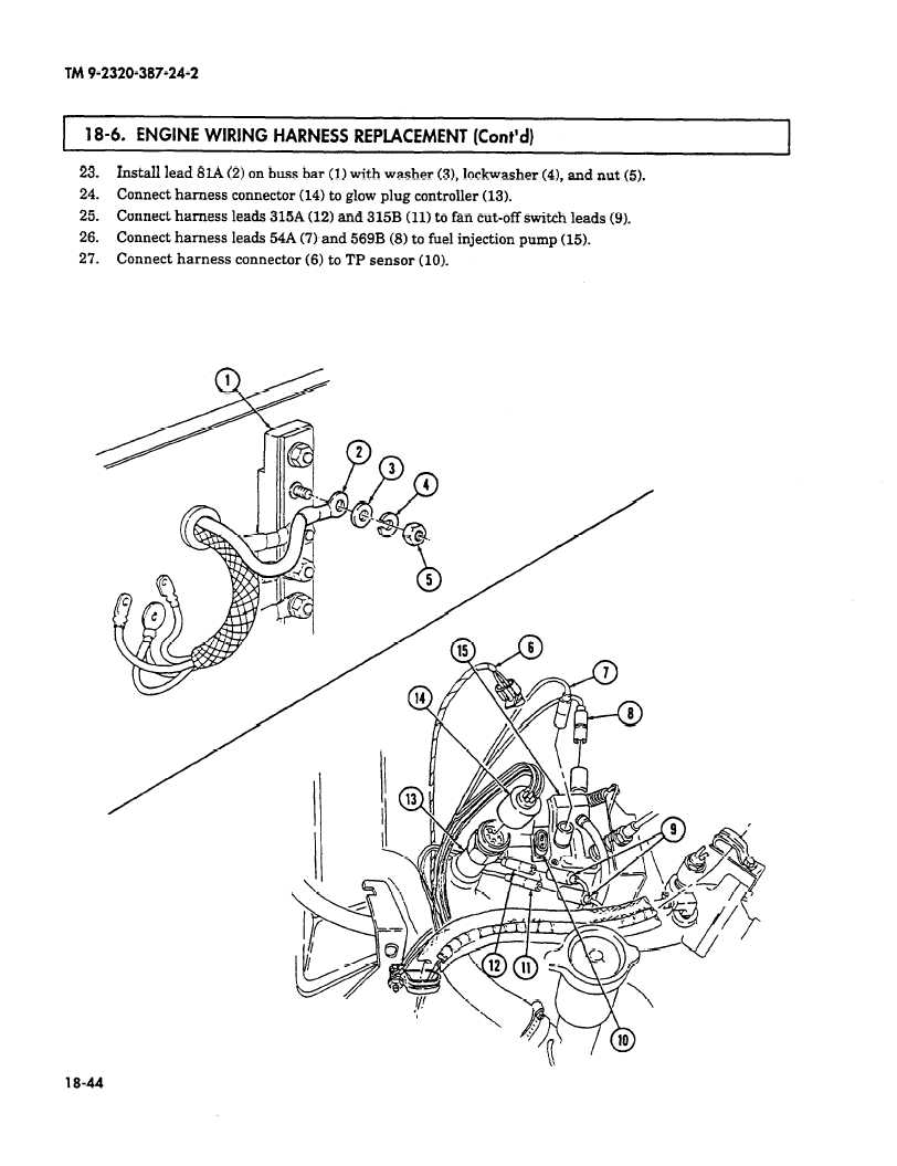 TM 9 2320 387 24 2_738_1 18 6 engine wiring harness replacement (cont'd) tm 9 2320 387 replacement engine wiring harness at crackthecode.co